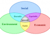 slide showing social environment
