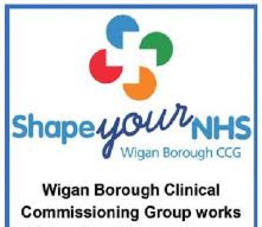 logo for Shape yoru NHS