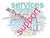 Support Logo
