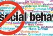 words depicting anti social behaviour