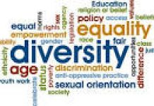 equality and diversity word cloud