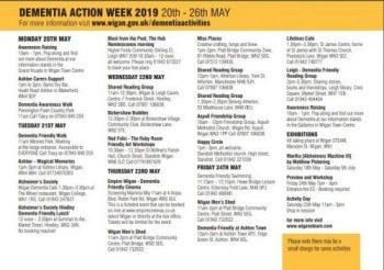 list of activities for DAA