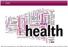 health forum word cloud