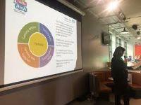 GM i THRIVE Arts and Mental Health Innovation Programme Survey