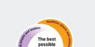 Healthy Communities Together