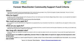 forever manchester funding details