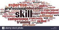 word cloud employment skills